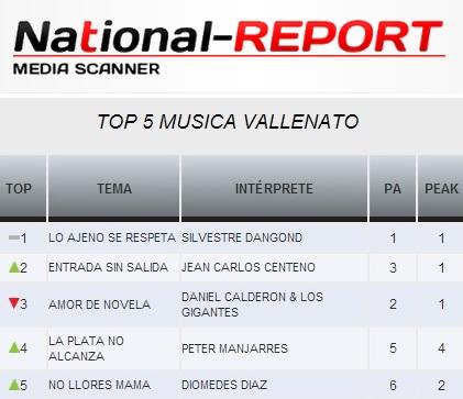 national report lo ajeno se respeta